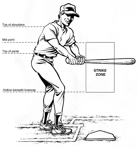 mlb_strike_zone1.png